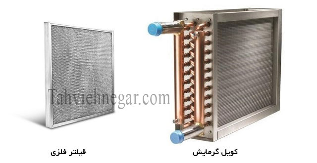 کویل گرمایش و فیلتر فلزی در ایرواشر