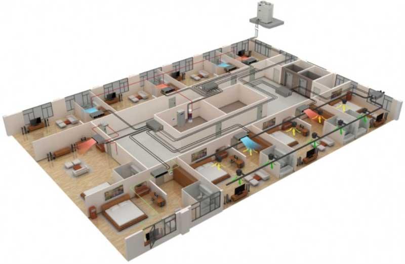 سیستم سه لوله ایی بازیابی حرارتی (VRF گرمایشی)
