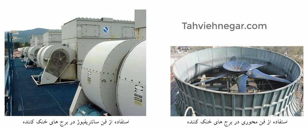 استفاده از فن محوری و فن سانتریفیوژ در برج خنک کننده یا کولینگ تاور