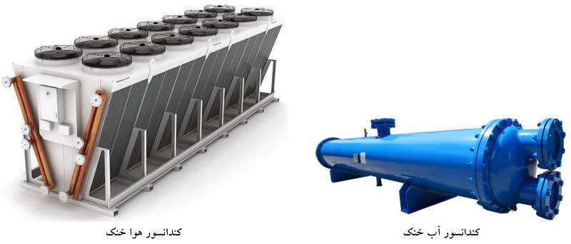 کندانسور هوایی و آبی در سیکل تبرید تراکمی بخار