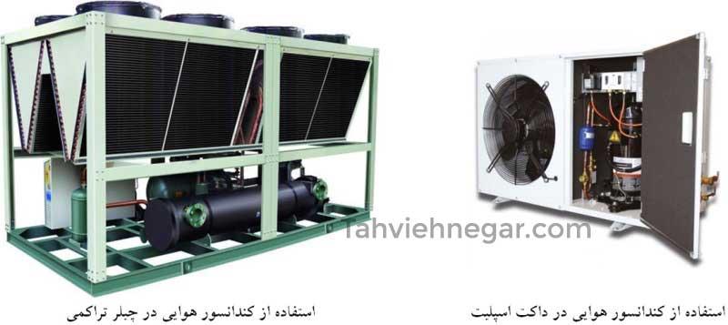 کاربرد کندانسور هوایی (هوا خنک) در تهویه مطبوع