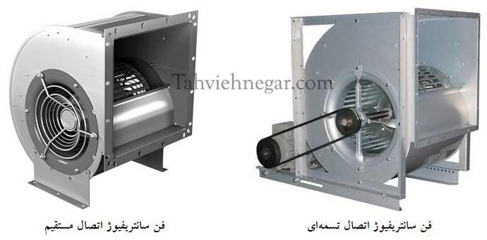 اتصال فن سانتریفیوژ در دستگاه هواساز