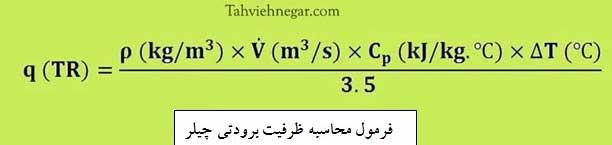فرمول محاسبه ظرفیت چیلرهای تراکمی و جذبی
