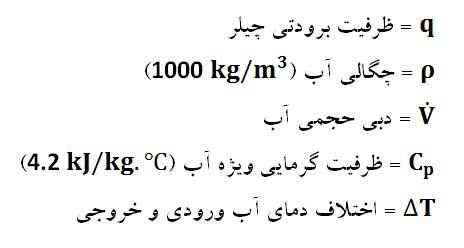 فاکتورهای فرمول محاسبه ظرفیت چیلر