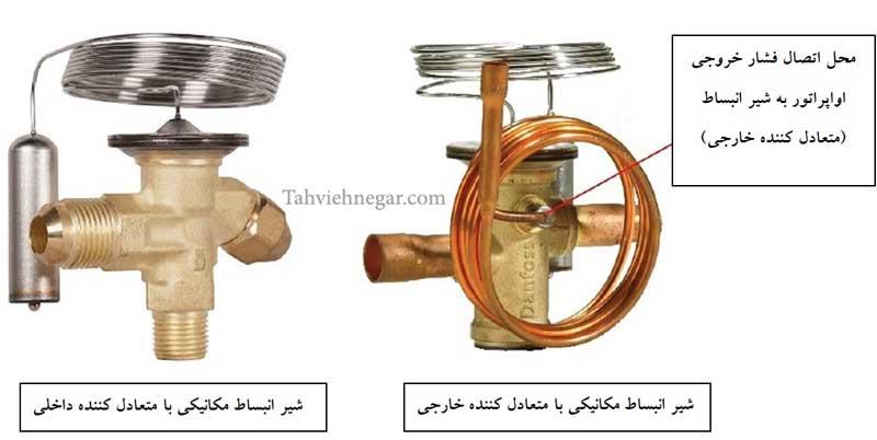 شیر انبساط یا اکسپنشن ولو مکانیکی با متعادل کننده خارجی و داخلی