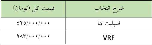 مقایسه قیمتی کولر گازی اسپلیت با سیستم وی آر اف در کل ساختمان