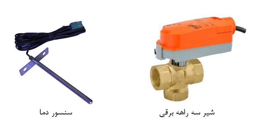 سنسور دما و شیر برقی سه راهه در دستگاه هواساز