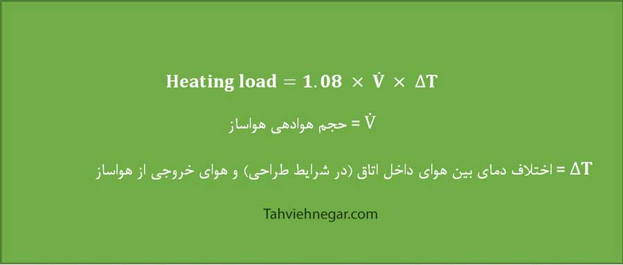 فرمول محاسبه بار گرمایشی دستگاه هواساز