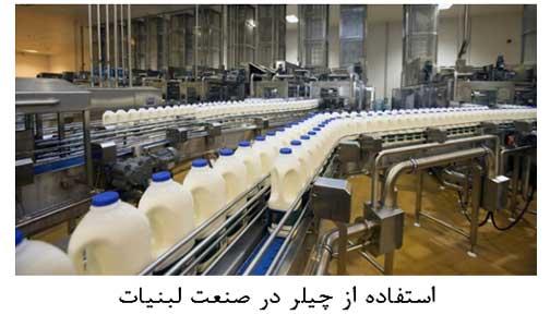 کاربرد چیلر در برودت صنعتی